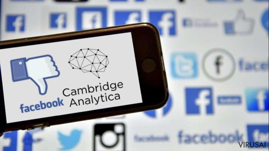 Facebook vartotojų duomenys buvo nutekinti ir panaudoti Trumpo rinkiminei agitacijai