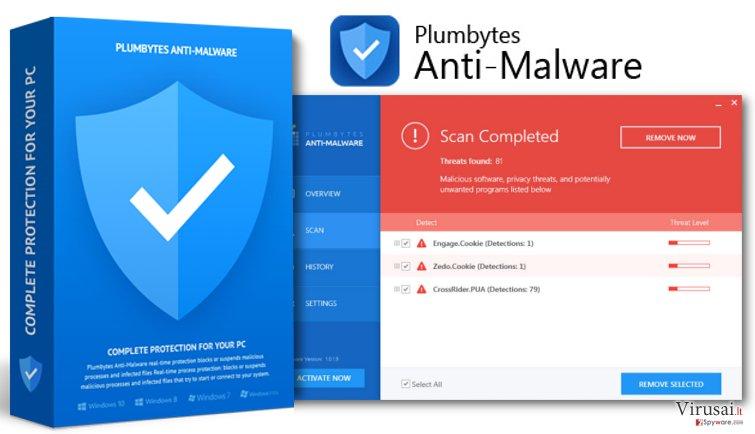 Plumbytes Anti-Malware programa