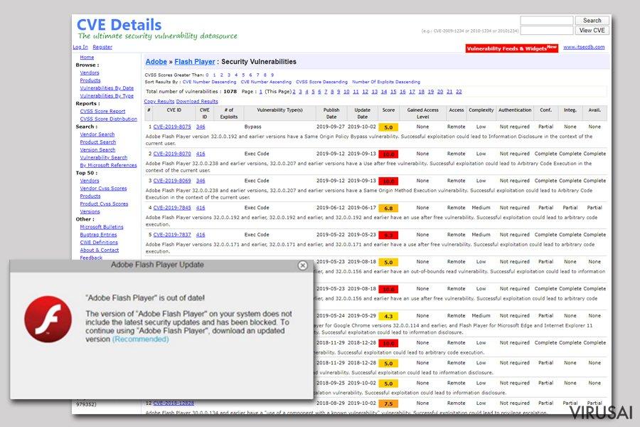Adobe Flash Player is out of date - programos pažeidžiamumai