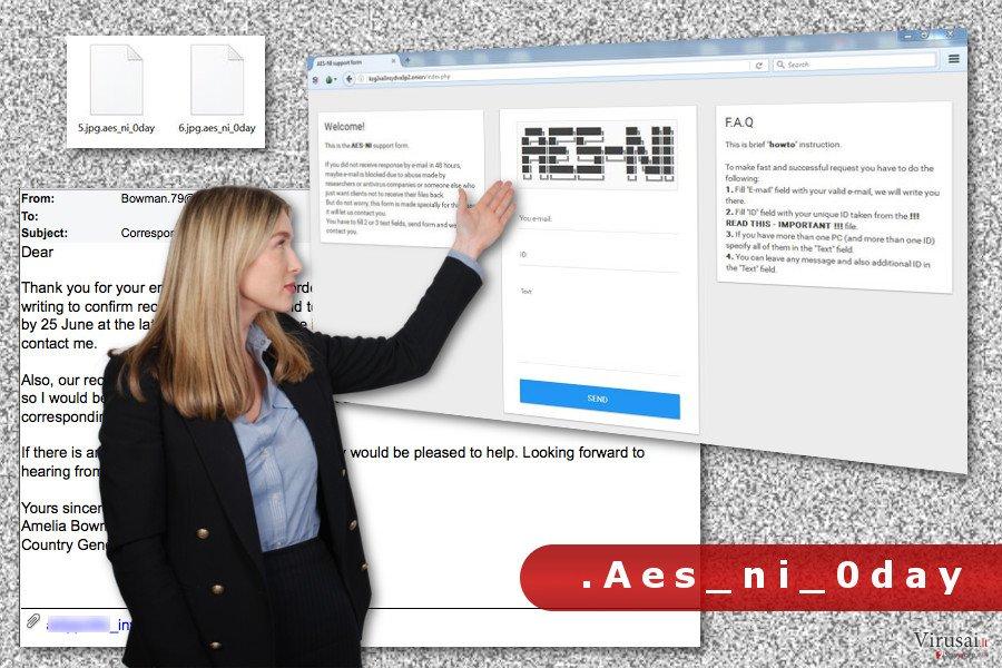 .Aes_ni_0day failo plėtinio viruso pavyzdys
