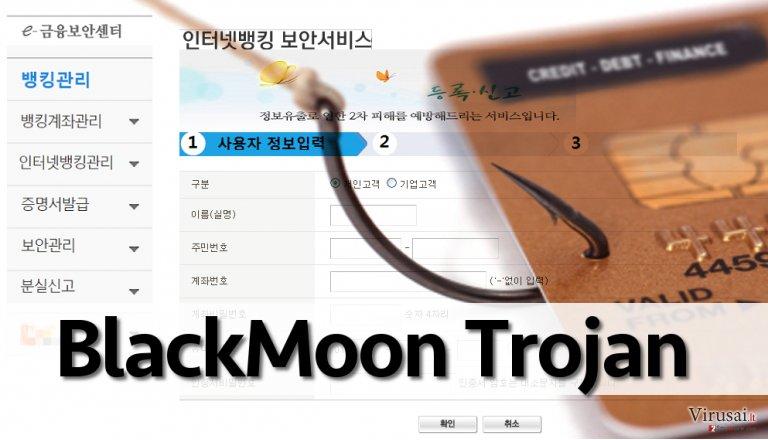 BlackMoon virus