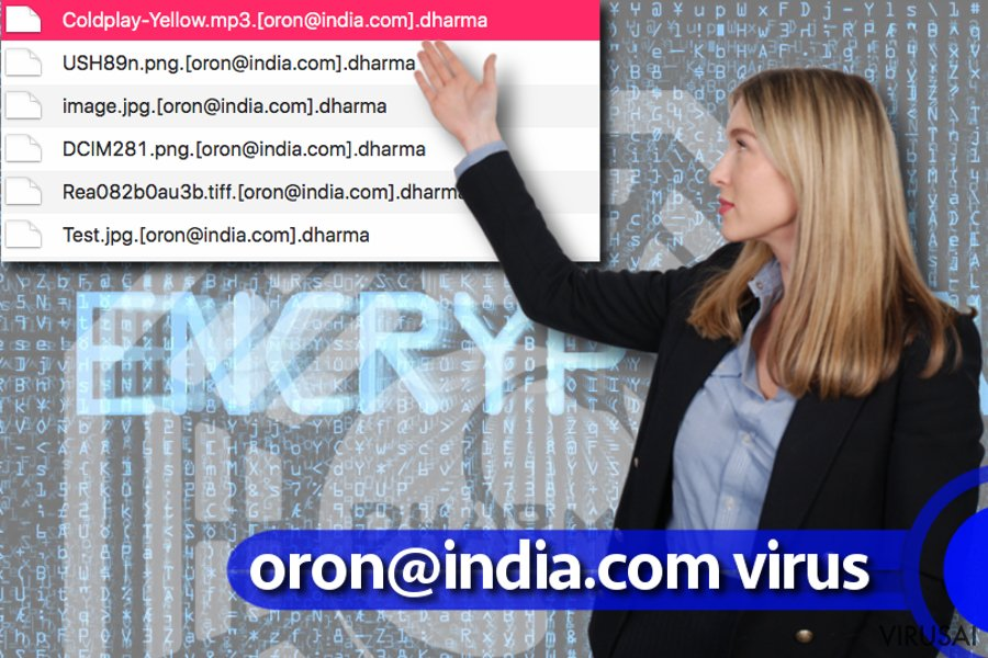 oron@india.com virusas