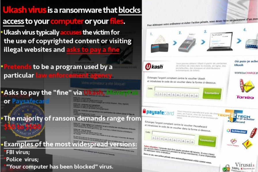 Ukash virus ekrano nuotrauka